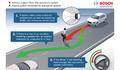 Bosch'tan yaya güvenliği için sistem